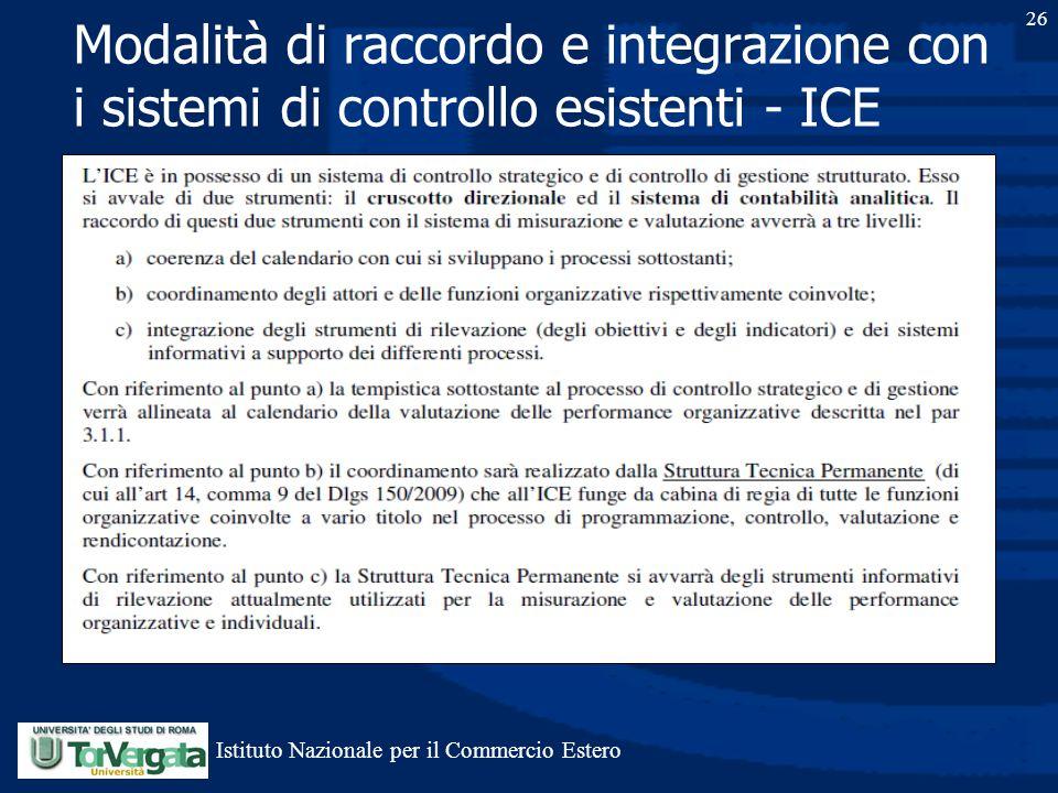 26 Modalità di raccordo e integrazione con i sistemi di controllo esistenti - ICE Istituto Nazionale per il Commercio Estero