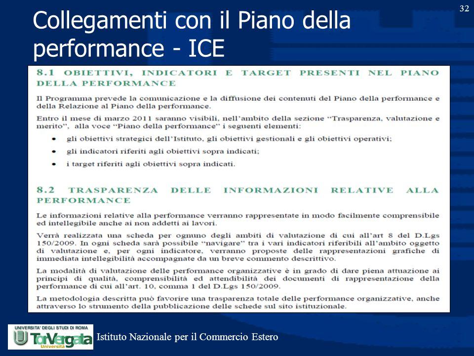 Collegamenti con il Piano della performance - ICE 32 Istituto Nazionale per il Commercio Estero