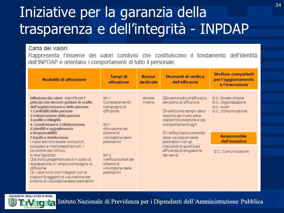 Iniziative per la garanzia della trasparenza e dell'integrità - INPDAP 34 Istituto Nazionale di Previdenza per i Dipendenti dell'Amministrazione Pubbl