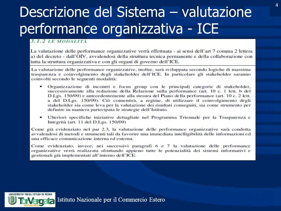 4 Descrizione del Sistema – valutazione performance organizzativa - ICE Istituto Nazionale per il Commercio Estero