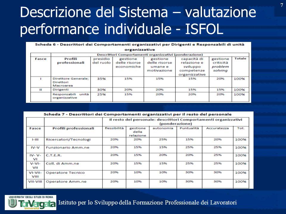 7 Descrizione del Sistema – valutazione performance individuale - ISFOL Istituto per lo Sviluppo della Formazione Professionale dei Lavoratori