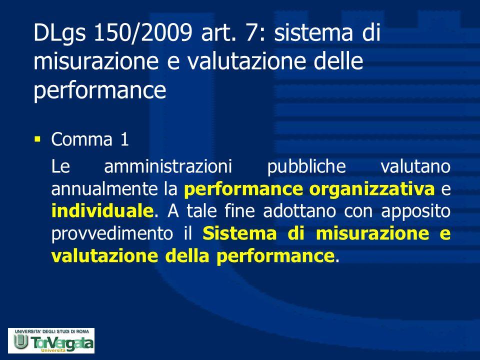 DLgs 150/2009 art. 7: sistema di misurazione e valutazione delle performance  Comma 1 Le amministrazioni pubbliche valutano annualmente la performanc