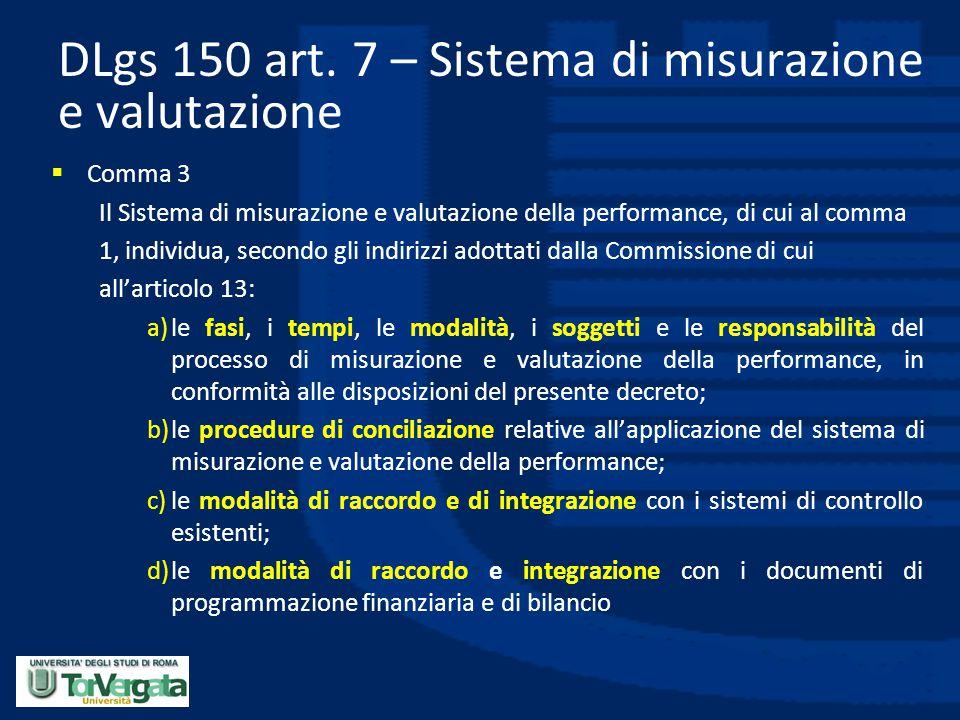 DLgs 150 art. 7 – Sistema di misurazione e valutazione  Comma 3 Il Sistema di misurazione e valutazione della performance, di cui al comma 1, individ