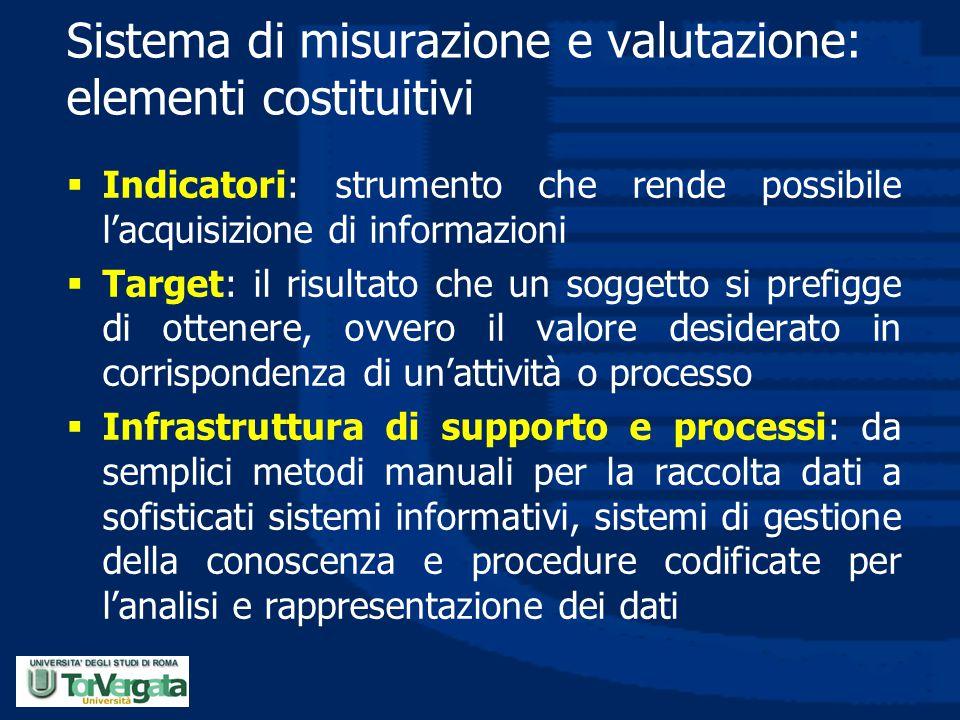 Sistema di misurazione e valutazione: elementi costituitivi  Indicatori: strumento che rende possibile l'acquisizione di informazioni  Target: il ri