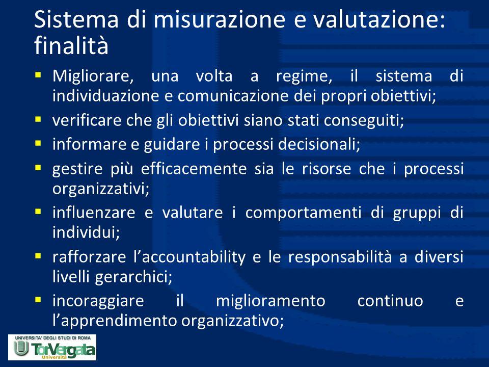 Sistema di misurazione e valutazione: finalità  Migliorare, una volta a regime, il sistema di individuazione e comunicazione dei propri obiettivi; 