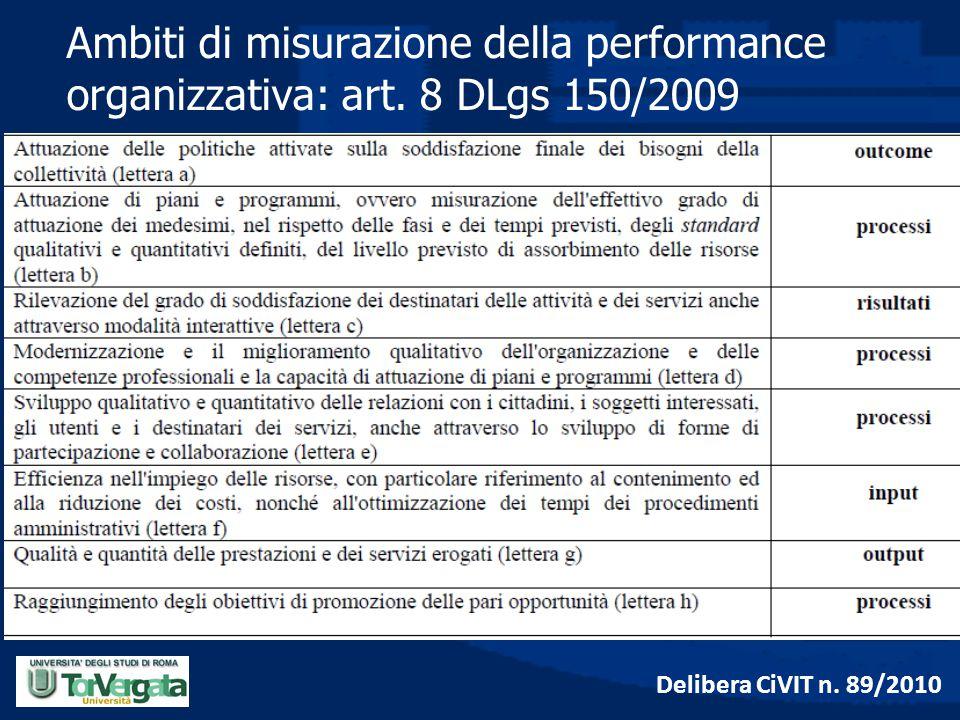 Ambiti di misurazione della performance organizzativa: art. 8 DLgs 150/2009 Delibera CiVIT n. 89/2010