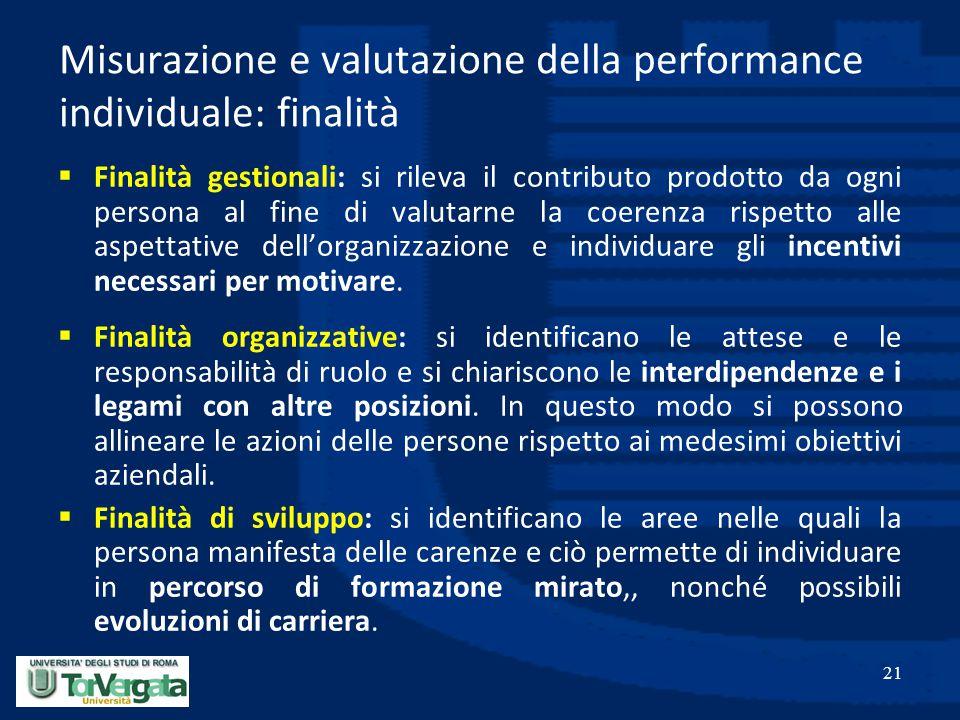 21 Misurazione e valutazione della performance individuale: finalità  Finalità gestionali: si rileva il contributo prodotto da ogni persona al fine d