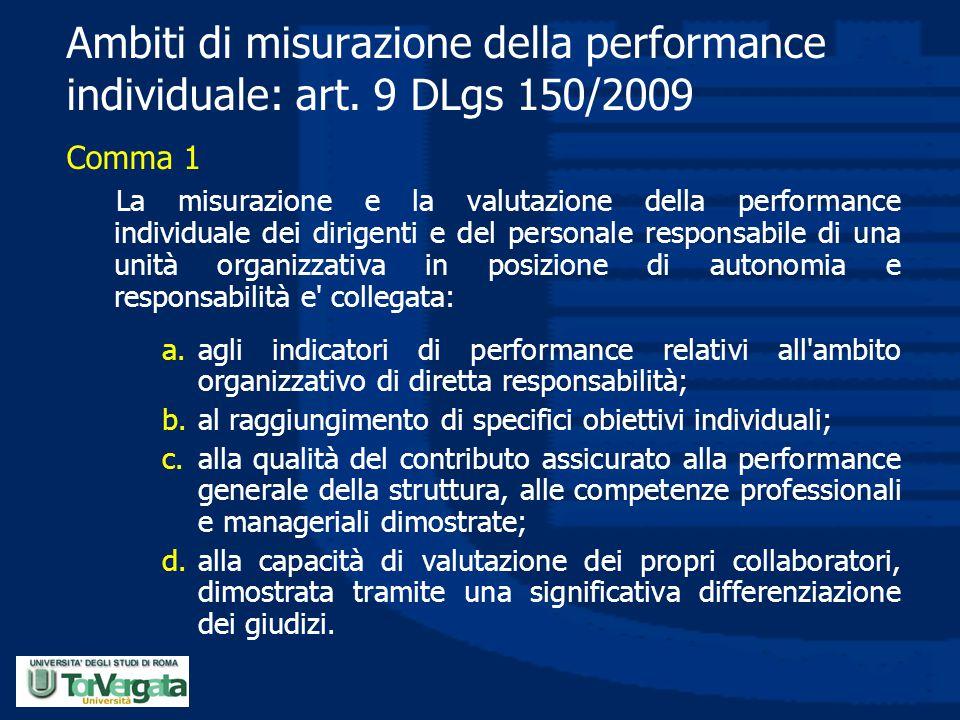 Ambiti di misurazione della performance individuale: art. 9 DLgs 150/2009 Comma 1 La misurazione e la valutazione della performance individuale dei di