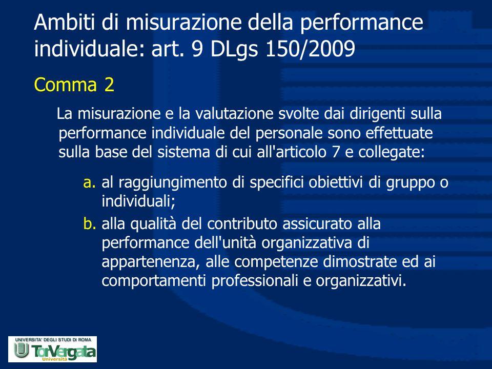 Ambiti di misurazione della performance individuale: art. 9 DLgs 150/2009 Comma 2 La misurazione e la valutazione svolte dai dirigenti sulla performan