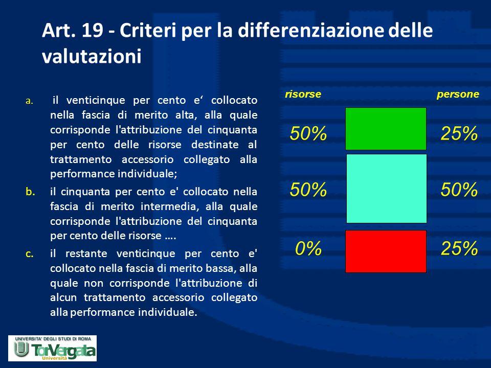 Art. 19 - Criteri per la differenziazione delle valutazioni a. il venticinque per cento e' collocato nella fascia di merito alta, alla quale corrispon