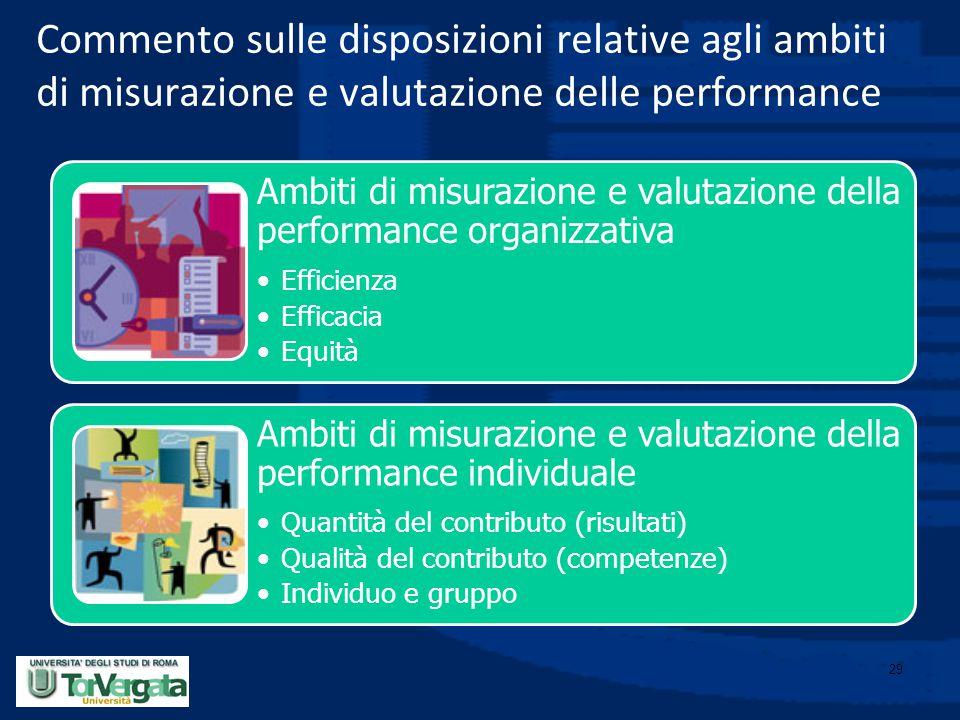 Commento sulle disposizioni relative agli ambiti di misurazione e valutazione delle performance Ambiti di misurazione e valutazione della performance
