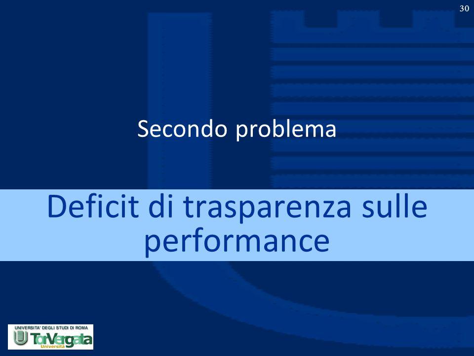 30 Secondo problema Deficit di trasparenza sulle performance