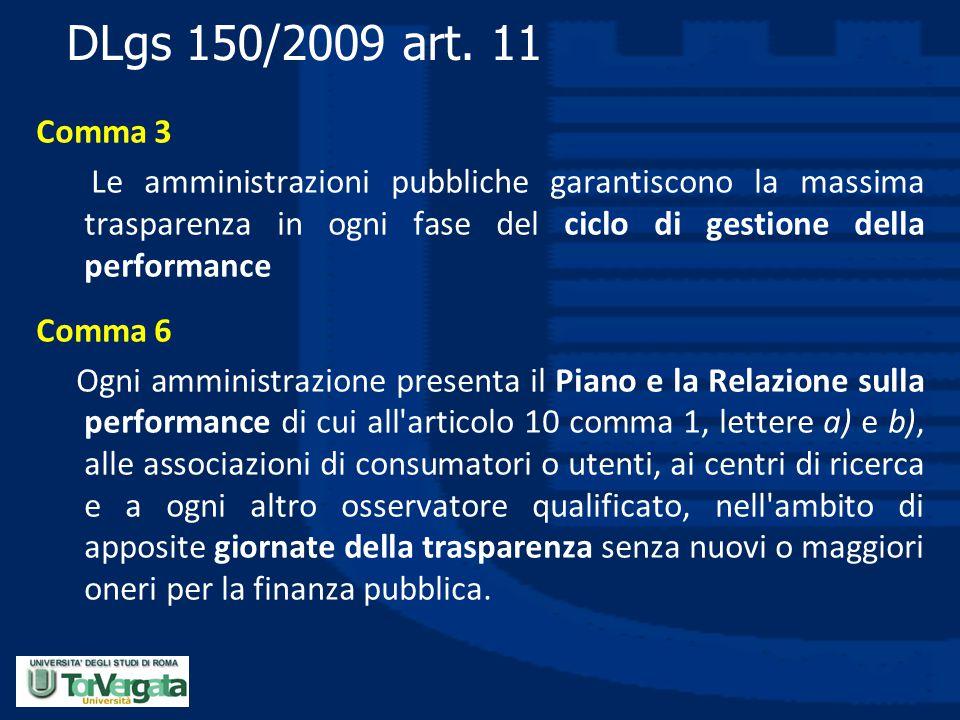 DLgs 150/2009 art. 11 Comma 3 Le amministrazioni pubbliche garantiscono la massima trasparenza in ogni fase del ciclo di gestione della performance Co