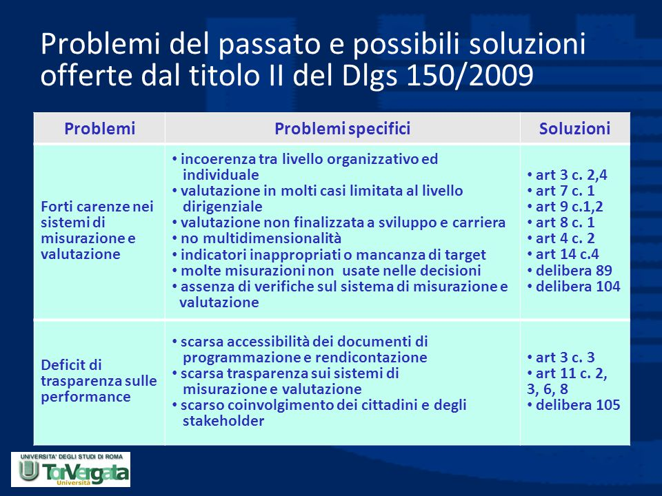 Problemi del passato e possibili soluzioni offerte dal titolo II del Dlgs 150/2009 ProblemiProblemi specificiSoluzioni Forti carenze nei sistemi di mi