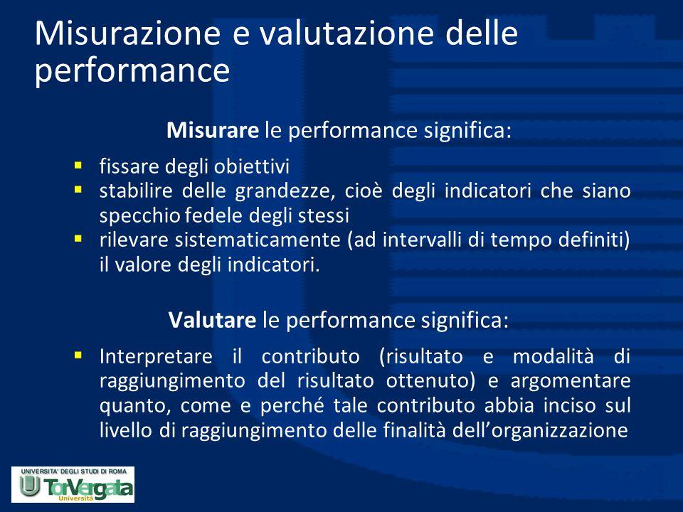 Misurazione e valutazione delle performance Misurare le performance significa:  fissare degli obiettivi  stabilire delle grandezze, cioè degli indic
