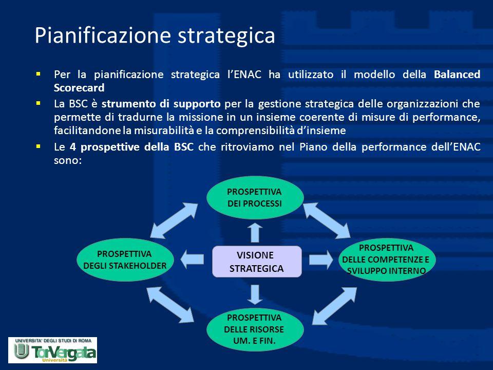  Per la pianificazione strategica l'ENAC ha utilizzato il modello della Balanced Scorecard  La BSC è strumento di supporto per la gestione strategic