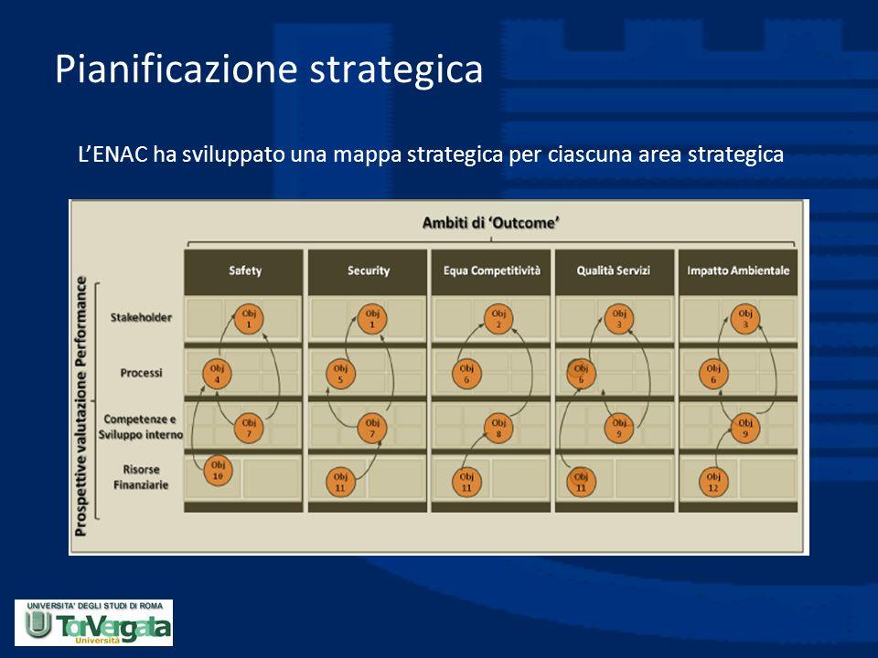 Pianificazione strategica L'ENAC ha sviluppato una mappa strategica per ciascuna area strategica
