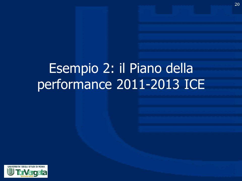 Esempio 2: il Piano della performance 2011-2013 ICE 20