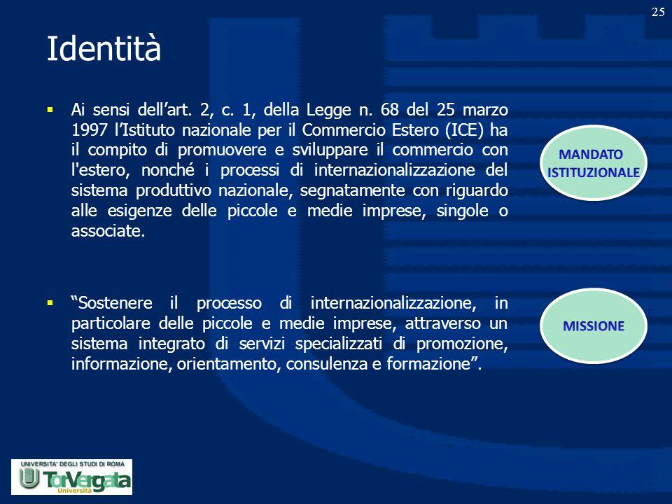 Identità  Ai sensi dell'art. 2, c. 1, della Legge n. 68 del 25 marzo 1997 l'Istituto nazionale per il Commercio Estero (ICE) ha il compito di promuov