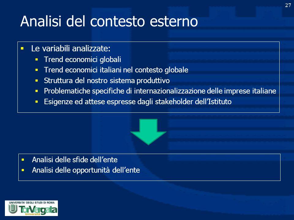 Analisi del contesto esterno  Le variabili analizzate:  Trend economici globali  Trend economici italiani nel contesto globale  Struttura del nost