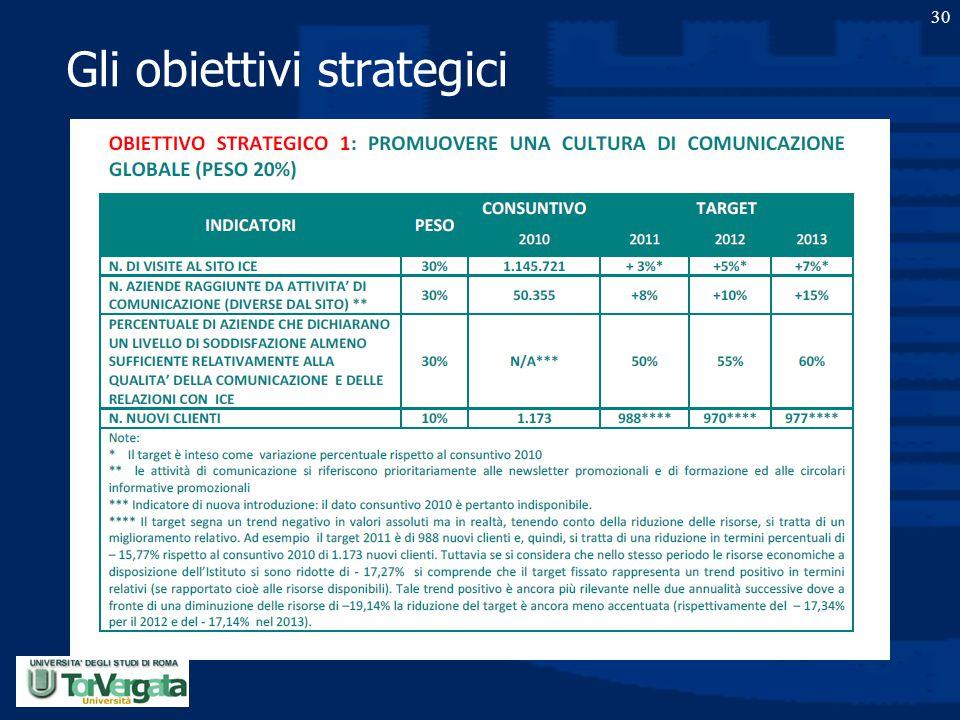 Gli obiettivi strategici 30