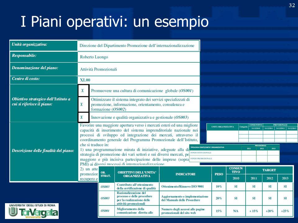 I Piani operativi: un esempio 32