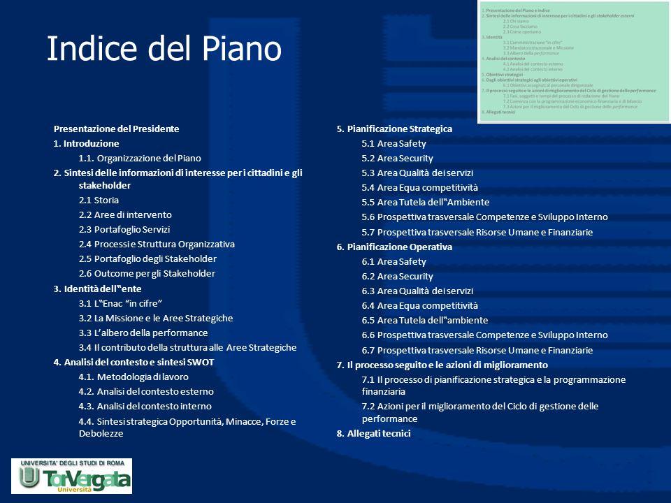 Indice del Piano Presentazione del Presidente 1. Introduzione 1.1. Organizzazione del Piano 2. Sintesi delle informazioni di interesse per i cittadini