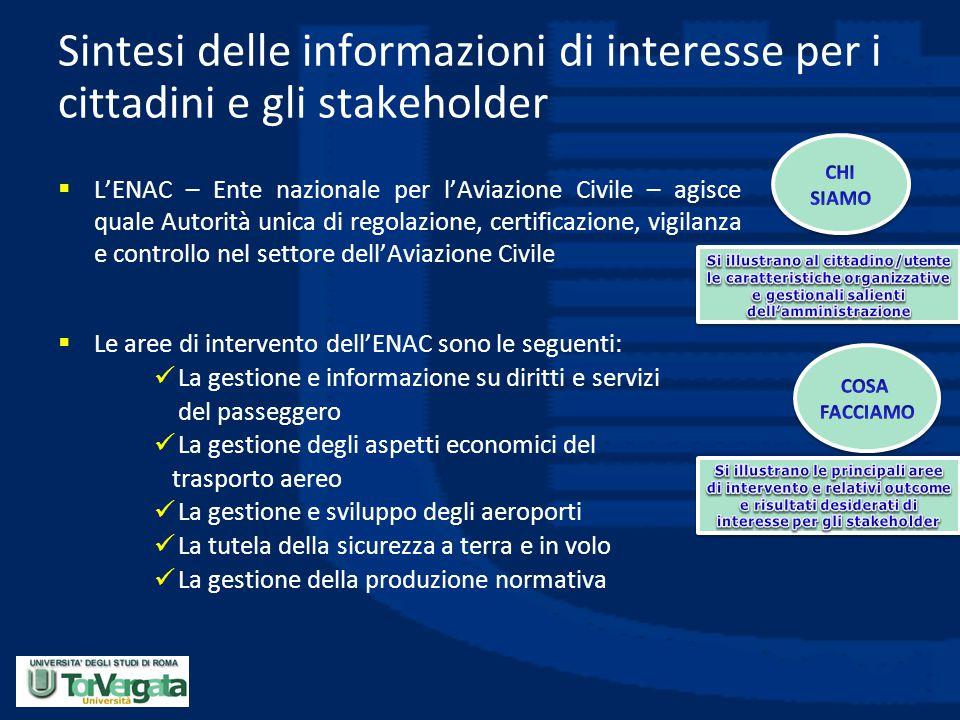 Sintesi delle informazioni di interesse per i cittadini e gli stakeholder  L'ENAC – Ente nazionale per l'Aviazione Civile – agisce quale Autorità uni