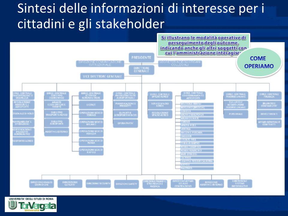 Sintesi delle informazioni di interesse per i cittadini e gli stakeholder