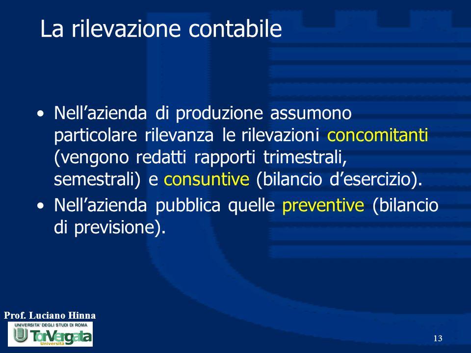 Prof. Luciano Hinna 13 Nell'azienda di produzione assumono particolare rilevanza le rilevazioni concomitanti (vengono redatti rapporti trimestrali, se