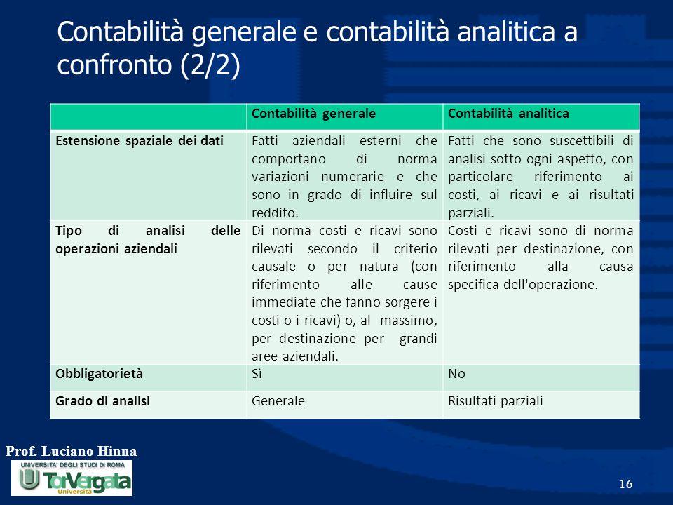 Contabilità generale e contabilità analitica a confronto (2/2) Prof. Luciano Hinna 16 Contabilità generaleContabilità analitica Estensione spaziale de
