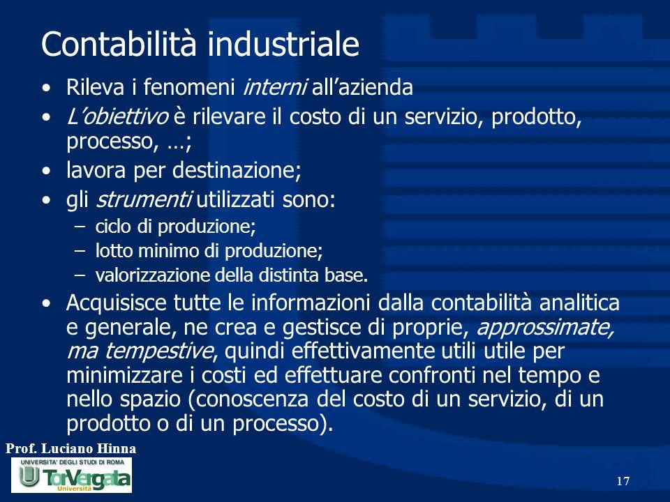 Prof. Luciano Hinna 17 Contabilità industriale Rileva i fenomeni interni all'azienda L'obiettivo è rilevare il costo di un servizio, prodotto, process
