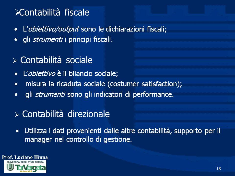 Prof. Luciano Hinna 18  Contabilità fiscale L'obiettivo/output sono le dichiarazioni fiscali; gli strumenti i principi fiscali.  Contabilità sociale