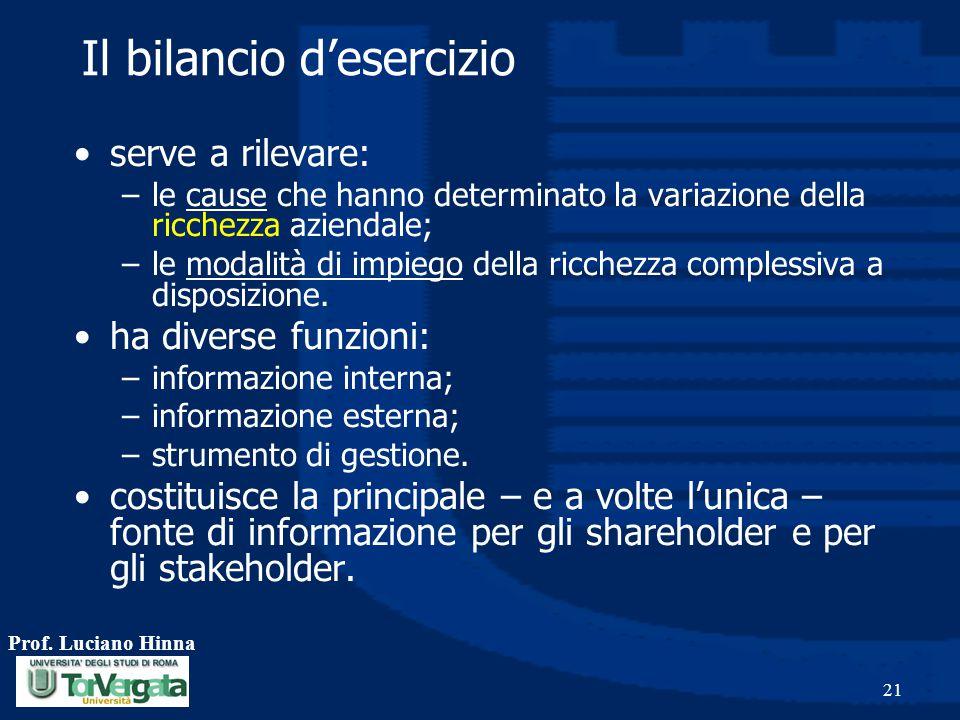 Prof. Luciano Hinna 21 serve a rilevare: –le cause che hanno determinato la variazione della ricchezza aziendale; –le modalità di impiego della ricche