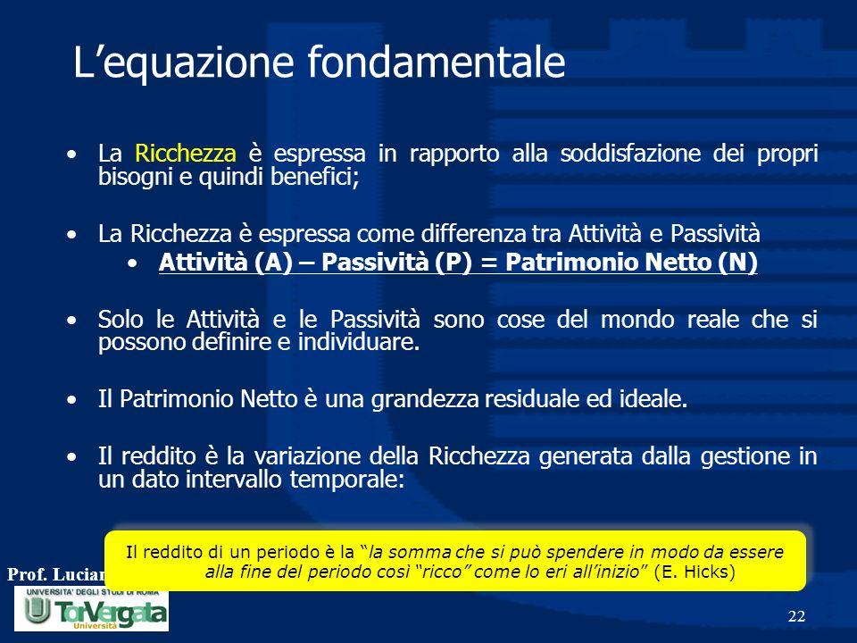 Prof. Luciano Hinna 22 L'equazione fondamentale La Ricchezza è espressa in rapporto alla soddisfazione dei propri bisogni e quindi benefici; La Ricche