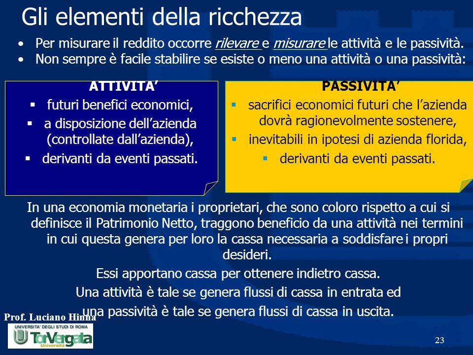 Prof. Luciano Hinna 23 Gli elementi della ricchezza Per misurare il reddito occorre rilevare e misurare le attività e le passività. Non sempre è facil