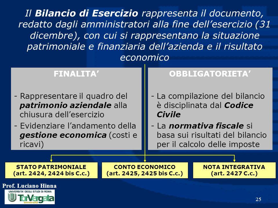 Prof. Luciano Hinna 25 Il Bilancio di Esercizio rappresenta il documento, redatto dagli amministratori alla fine dell'esercizio (31 dicembre), con cui