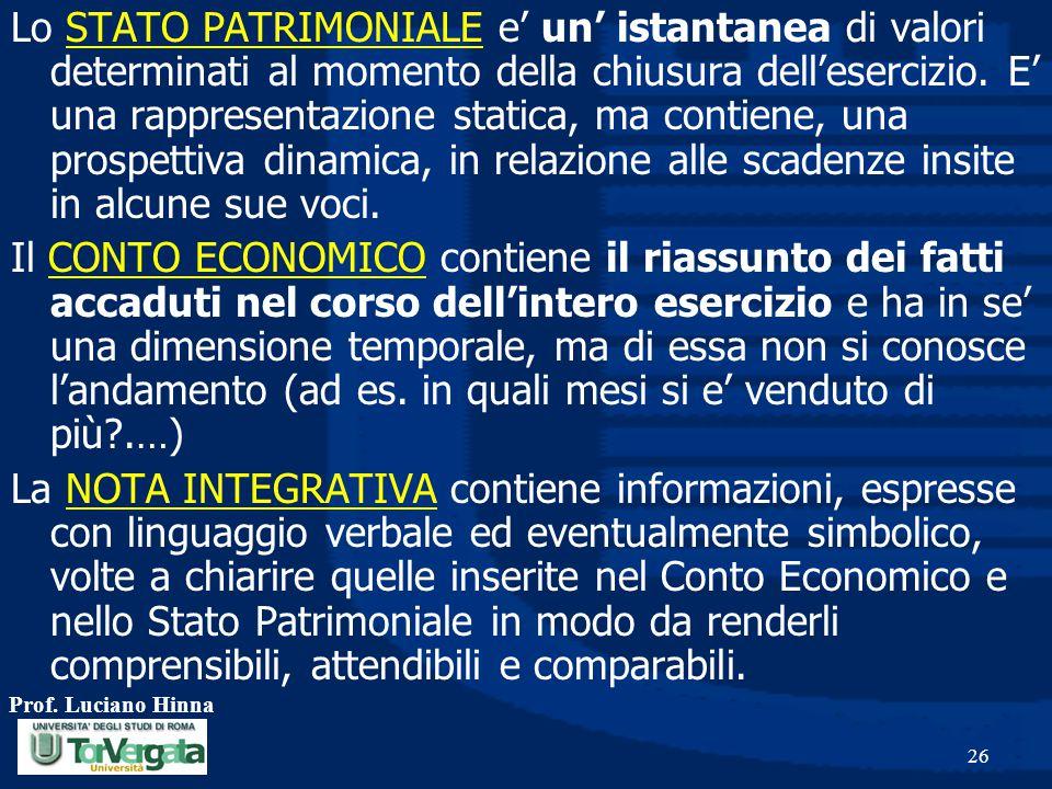 Prof. Luciano Hinna 26 Lo STATO PATRIMONIALE e' un' istantanea di valori determinati al momento della chiusura dell'esercizio. E' una rappresentazione