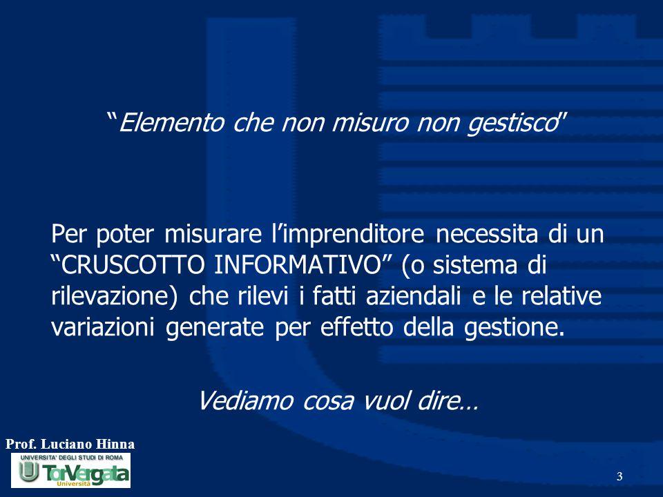 """Prof. Luciano Hinna 3 """"Elemento che non misuro non gestisco"""" Per poter misurare l'imprenditore necessita di un """"CRUSCOTTO INFORMATIVO"""" (o sistema di r"""