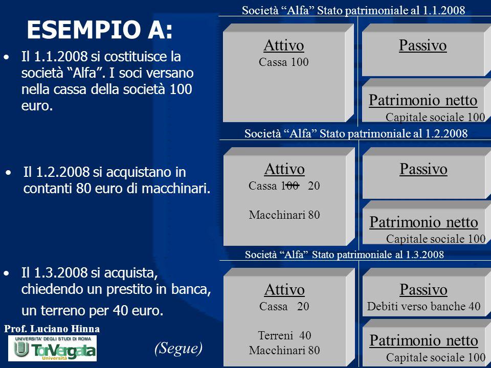 """Prof. Luciano Hinna 30 Il 1.1.2008 si costituisce la società """"Alfa"""". I soci versano nella cassa della società 100 euro. ESEMPIO A: Passivo Patrimonio"""