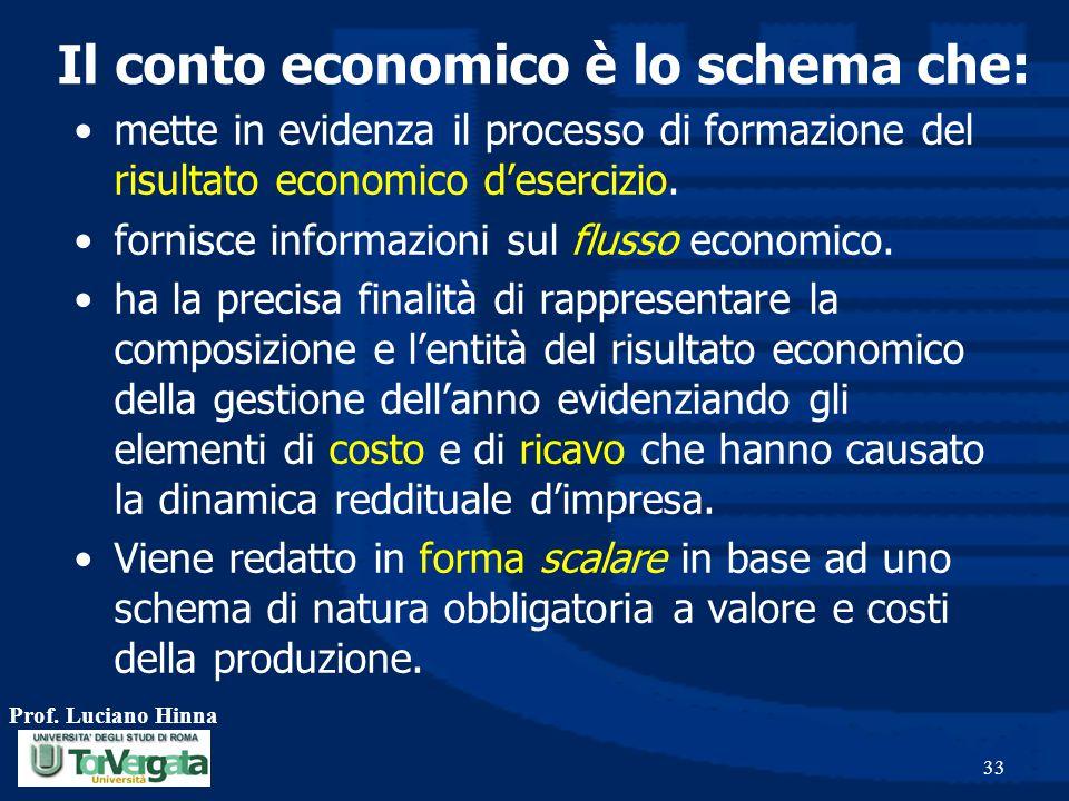 Prof. Luciano Hinna 33 mette in evidenza il processo di formazione del risultato economico d'esercizio. fornisce informazioni sul flusso economico. ha
