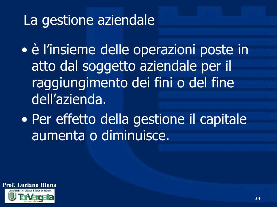 Prof. Luciano Hinna 34 La gestione aziendale è l'insieme delle operazioni poste in atto dal soggetto aziendale per il raggiungimento dei fini o del fi