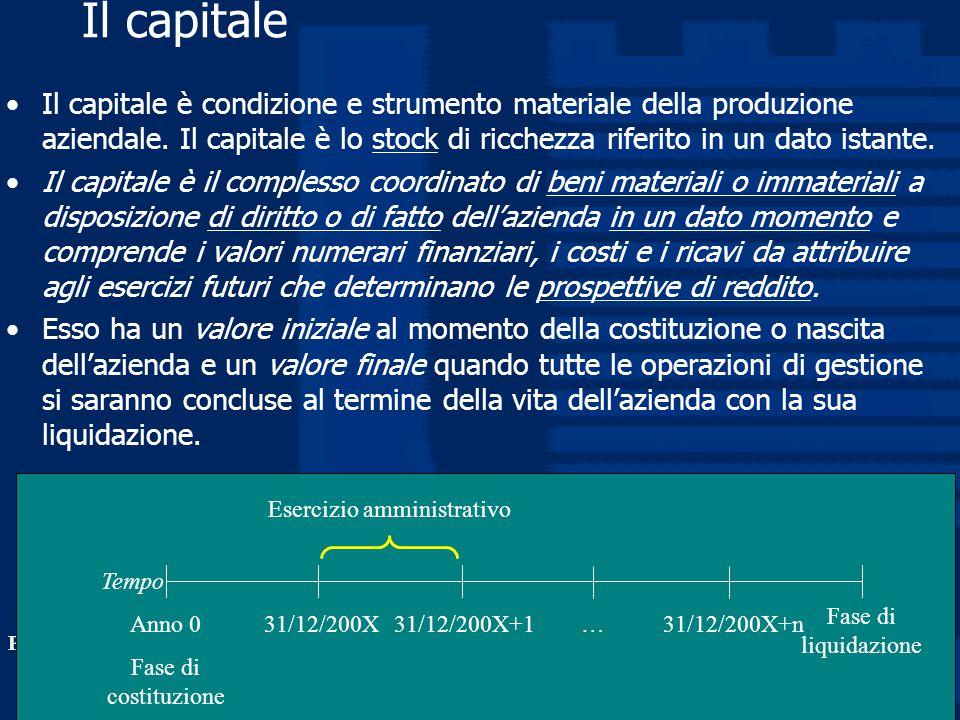 Prof. Luciano Hinna 35 Il capitale Il capitale è condizione e strumento materiale della produzione aziendale. Il capitale è lo stock di ricchezza rife