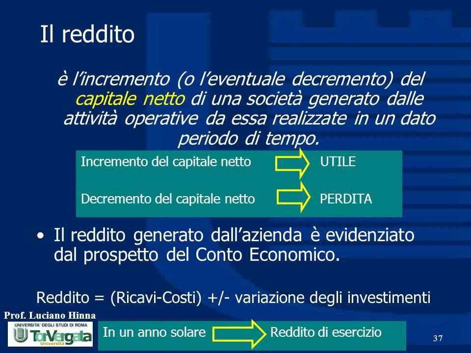 Prof. Luciano Hinna 37 In un anno solare Reddito di esercizio Il reddito è l'incremento (o l'eventuale decremento) del capitale netto di una società g