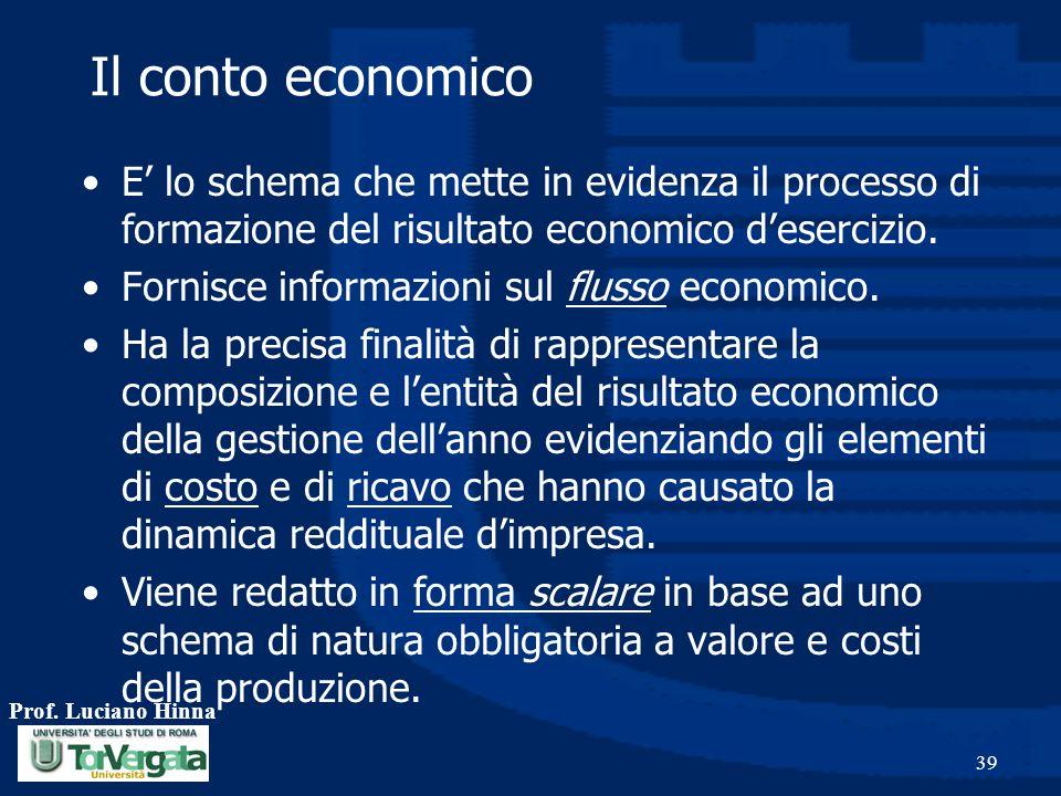 Prof. Luciano Hinna 39 Il conto economico E' lo schema che mette in evidenza il processo di formazione del risultato economico d'esercizio. Fornisce i