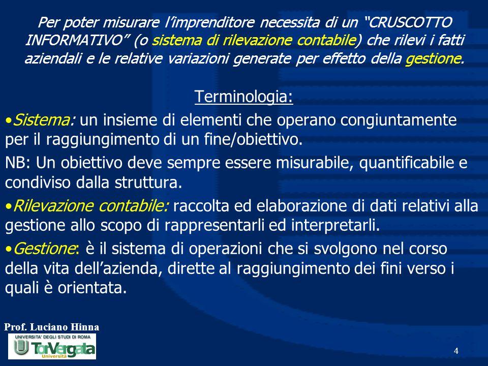 """Prof. Luciano Hinna 4 Per poter misurare l'imprenditore necessita di un """"CRUSCOTTO INFORMATIVO"""" (o sistema di rilevazione contabile) che rilevi i fatt"""