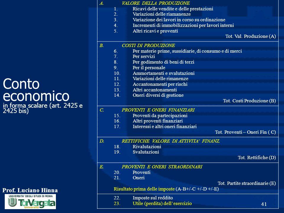 Prof. Luciano Hinna 41 Conto economico in forma scalare (art. 2425 e 2425 bis) A.VALORE DELLA PRODUZIONE 1.Ricavi delle vendite e delle prestazioni 2.