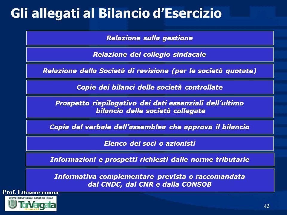 Prof. Luciano Hinna 43 Gli allegati al Bilancio d'Esercizio Relazione del collegio sindacale Relazione sulla gestione Relazione della Società di revis