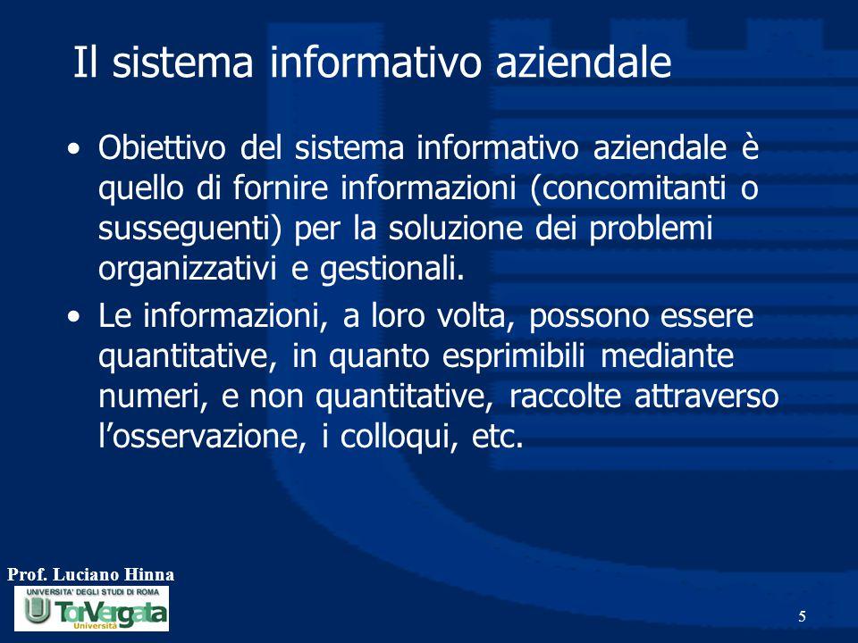 Il sistema informativo aziendale Obiettivo del sistema informativo aziendale è quello di fornire informazioni (concomitanti o susseguenti) per la solu