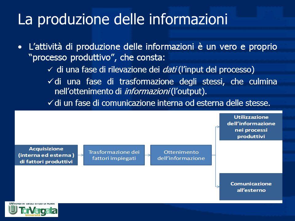 """La produzione delle informazioni L'attività di produzione delle informazioni è un vero e proprio """"processo produttivo"""", che consta: di una fase di ril"""